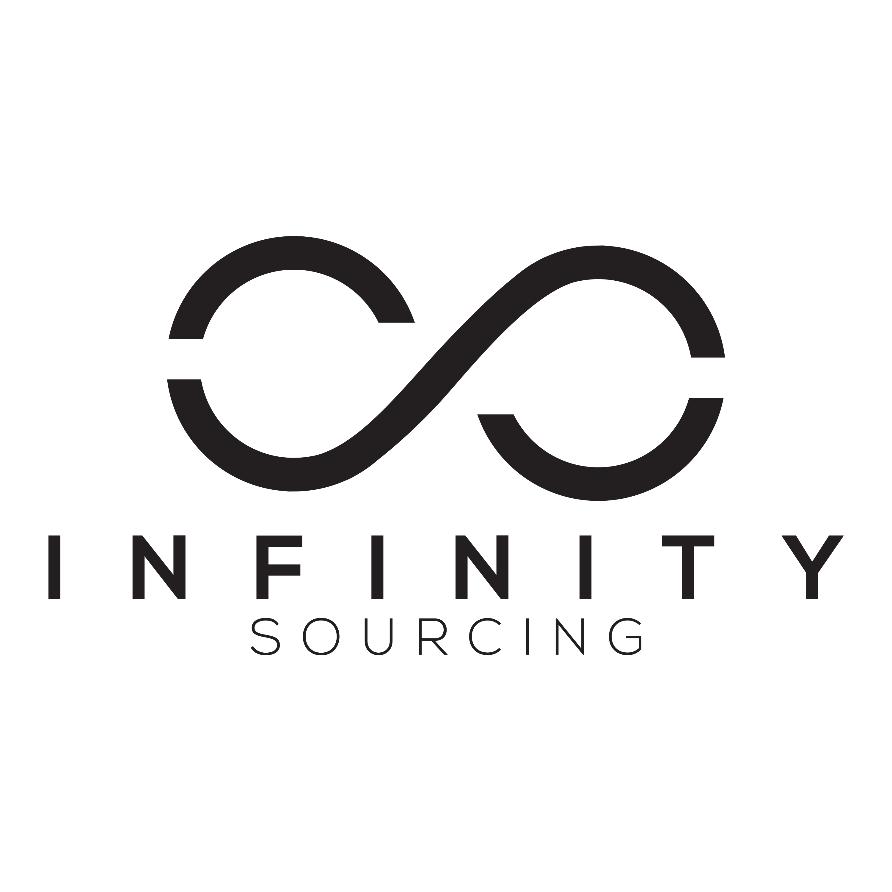 INFINITY SOURCING